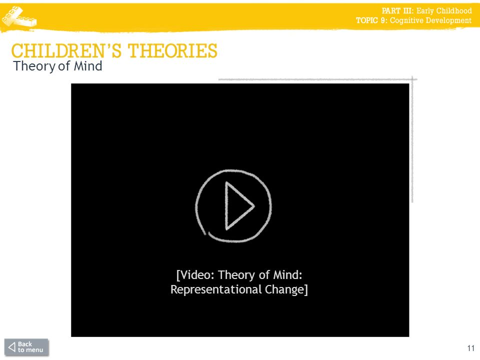 Theory of Mind [Video: Theory of Mind: Representational Change]